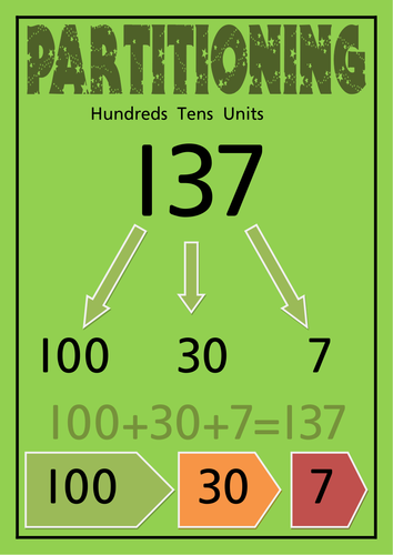 partitioning display by jacksos2 teaching resources tes