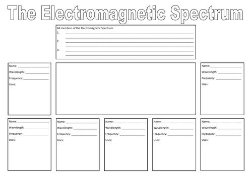 EM Spectrum Poster Template