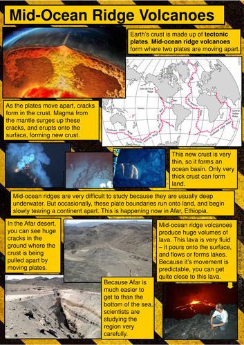 Volcano Information posters