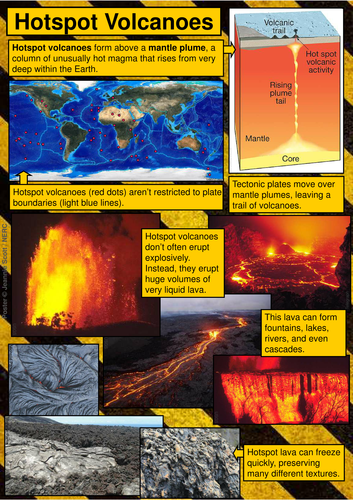 Disaster Zone Volcano information posters