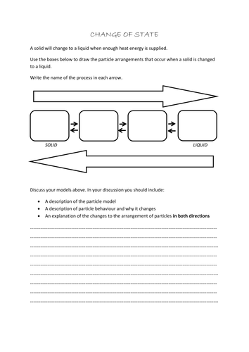 Change Of State By Jtrimble Teaching Resources Tes