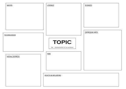 Blank Topic CROSS-CURRICULAR Plan By Googlie-eye