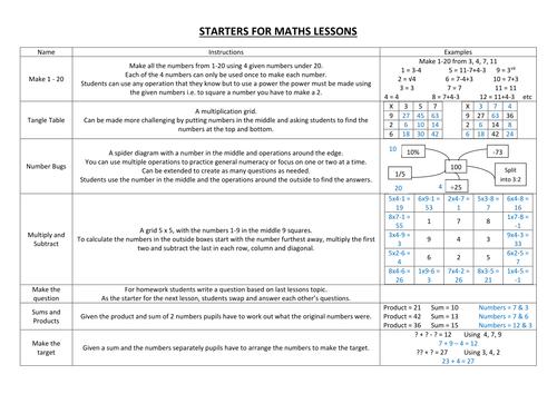 Maths Starters