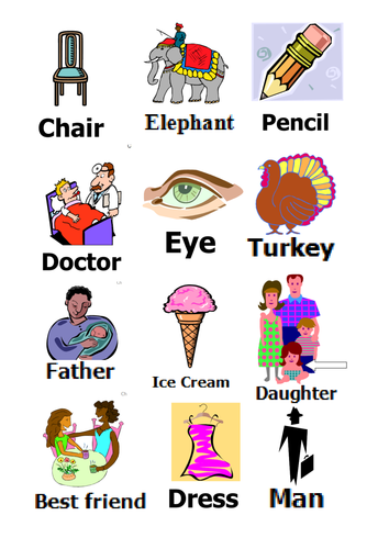 Adjective, noun, verb, adverb picture flashcards