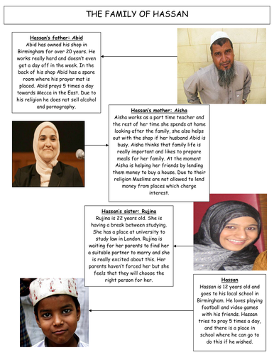 KS3 Year 9 Islam, Muhammad & Beliefs