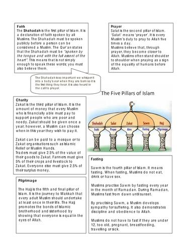 ks3 year 9 islam 5 pillars beliefs by nickpauro teaching resources tes. Black Bedroom Furniture Sets. Home Design Ideas