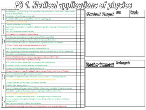AQA Physics P3 target sheets