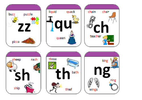 Letters And Sounds Phase  Digraphs