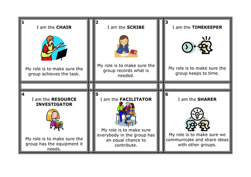 Collaborative Classroom Management ~ Effective teams by pjhewett teaching resources tes