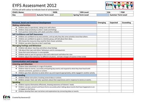 Eyfs Framework 2012 Assessment Sheet By Tesearlyyears