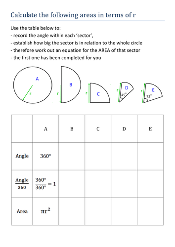 Areas and Arcs for the Sector of a Circle.
