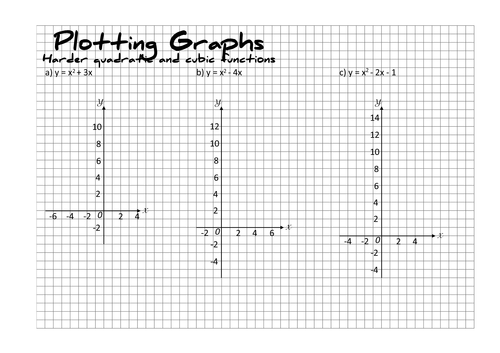 Plotting Quadratic and Cubic Graphs by taylorda01 Teaching – Graphing Cubic Functions Worksheet