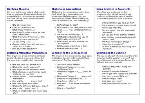 Socratic Question Sheet | Teaching Resources