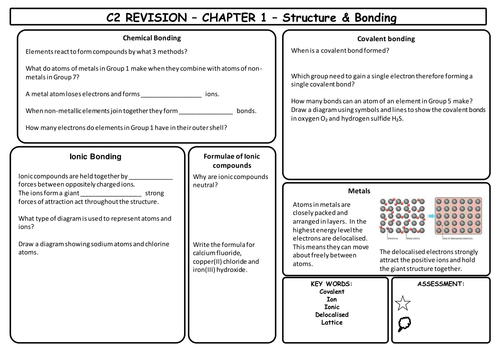 GCSE AQA Revision sheets by pikey1 - Teaching Resources - TES