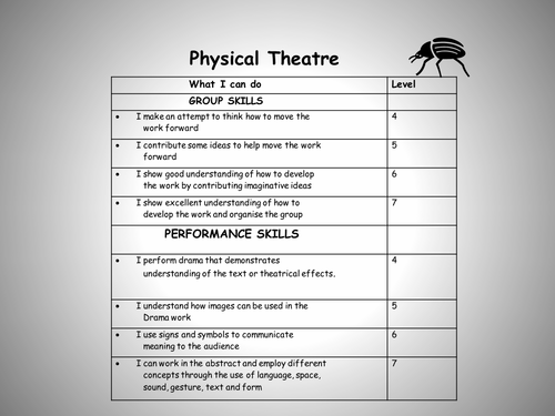 Physical Theatre scheme of work