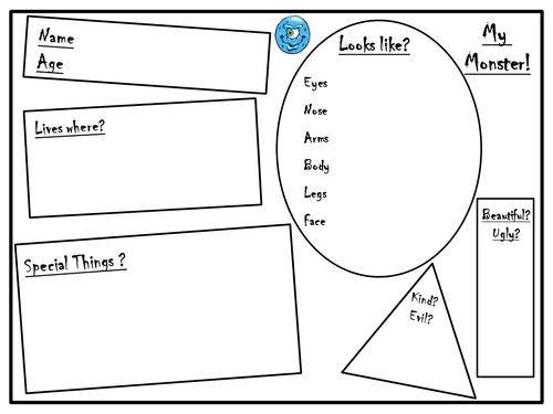 Character Profile Worksheet Samsungblueearth – Character Profile Worksheet