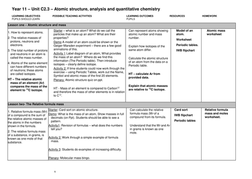 Printables Properties Of Ionic Compounds Worksheet properties of ionic compounds worksheet davezan bloggakuten