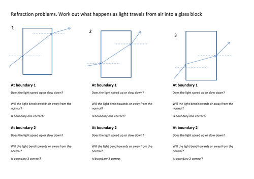 Worksheets Refraction Worksheet refraction of light worksheet delibertad problems by hanmphillips teaching resources tes