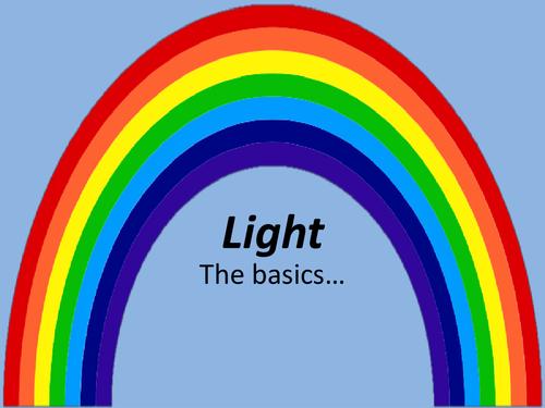 Basic Introduction To Light