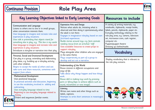 Writing area resources eyfs curriculum