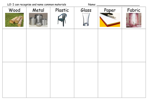 Sorting materials worksheet by chantal8 teaching Material list for building a house spreadsheet