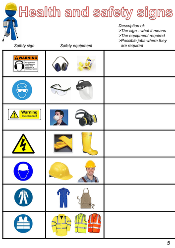 Health And Safety Including Coshh By Gwilly Teaching