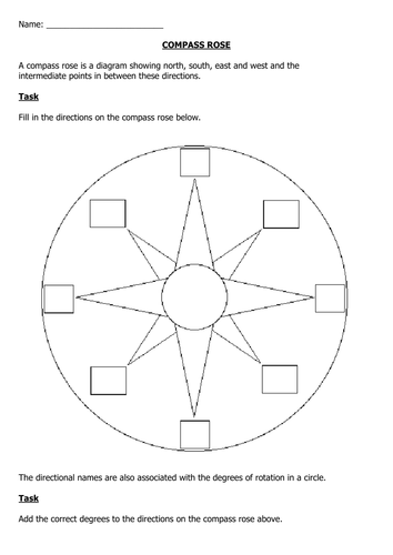 Duke Of Edinburgh Compass Skills By Rachaelshiels Teaching