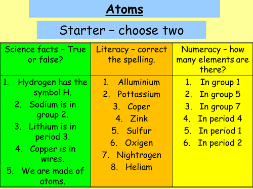 Entry level atom - unit 5 how things are made
