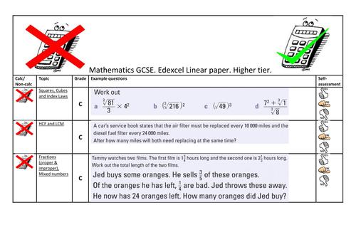Edexcel GCSE HIGHER: One Question per topic