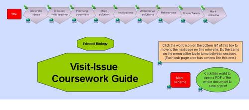 Edexcel Visit-Issue Coursework Support