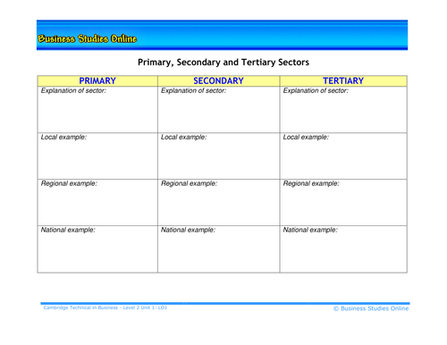 Comparing Primary Secondary and Tertiary Sectors by – Primary Secondary Sources Worksheet