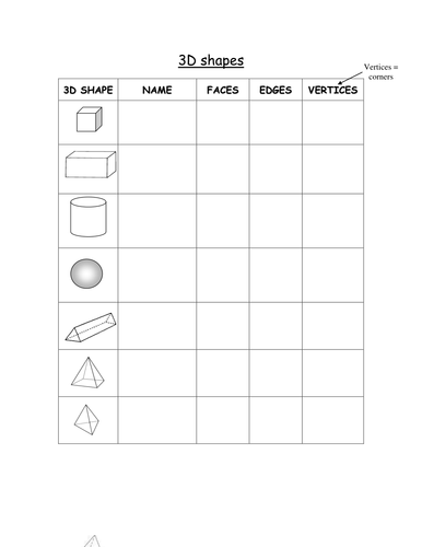 3D shapes worksheet by fionajones88 | Teaching Resources