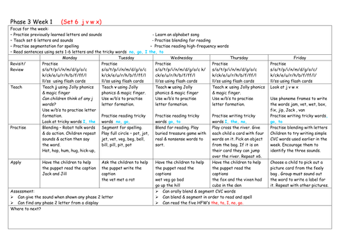 Phase 3 Phonics Planning And Supporting Iwb By Sammyg