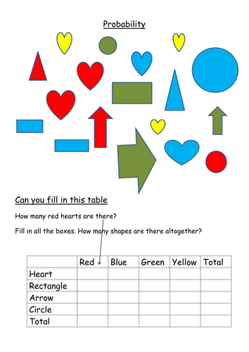 low ability probability worksheet maths ks2 ks3 by labrown20 teaching resources. Black Bedroom Furniture Sets. Home Design Ideas