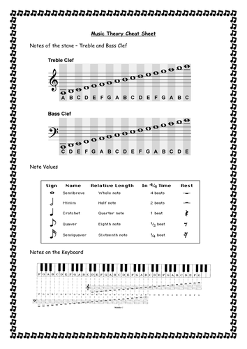 Coding guidelines cheat sheet music