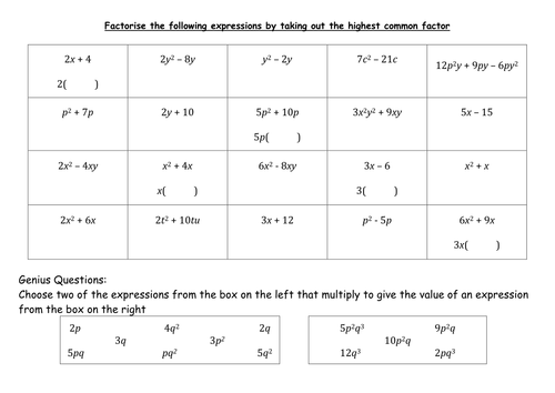 Factorising Linear Expressions   Teaching Resources