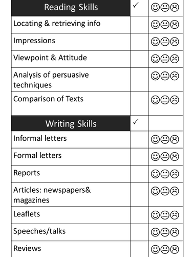 Year 11 gcse english exam skills checklist by for English home magazine customer service