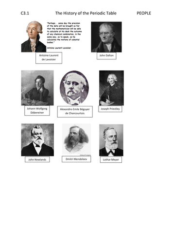 History of periodic table by careed teaching resources tes urtaz Image collections