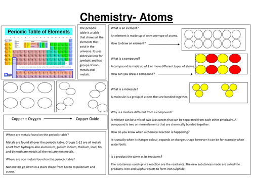 Chemistry The Periodic Table Atoms By Benjames12 Teaching