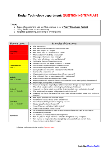 Table    Sales Report Template