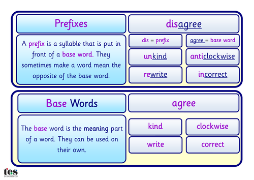 Prefixes, Base Words and Suffixes by tesDyslexia - Teaching ...