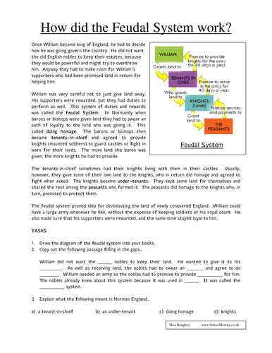 Feudal System worksheet by anon1575 - Teaching Resources - TES