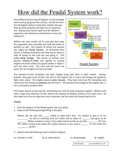 Worksheets Feudalism Worksheet feudal system worksheet by anon1575 teaching resources tes