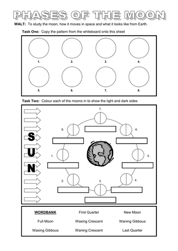 powerpoint and worksheet on the moon by dazayling teaching resources. Black Bedroom Furniture Sets. Home Design Ideas
