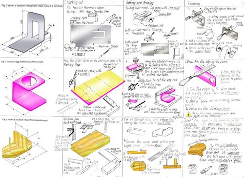 Resistant Materials: Tools and Processes