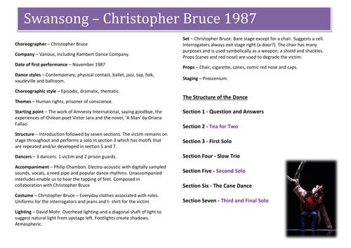dance revision booklet