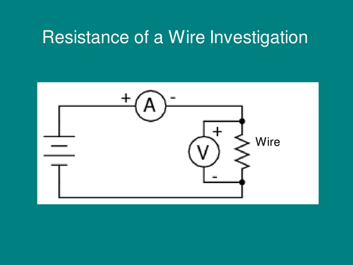 the resistance of a wire coursework Some useful worksheets for the old resistance in a wire coursework.