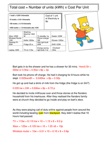 The Simpsons Cost of Electricity by bigdavekelly | Teaching Resources