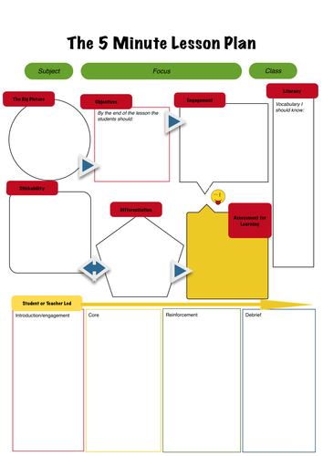 lesson plan makabayan 5 Free lesson plan in makabayan grade 4 (pdf, epub, mobi) - a copy of this quiz is in your dashboard go to my dashboard its for the vocabulary building,to.