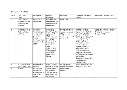 IB Scheme of Work